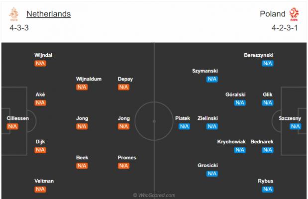 soi kèo Hà Lan vs Ba Lan